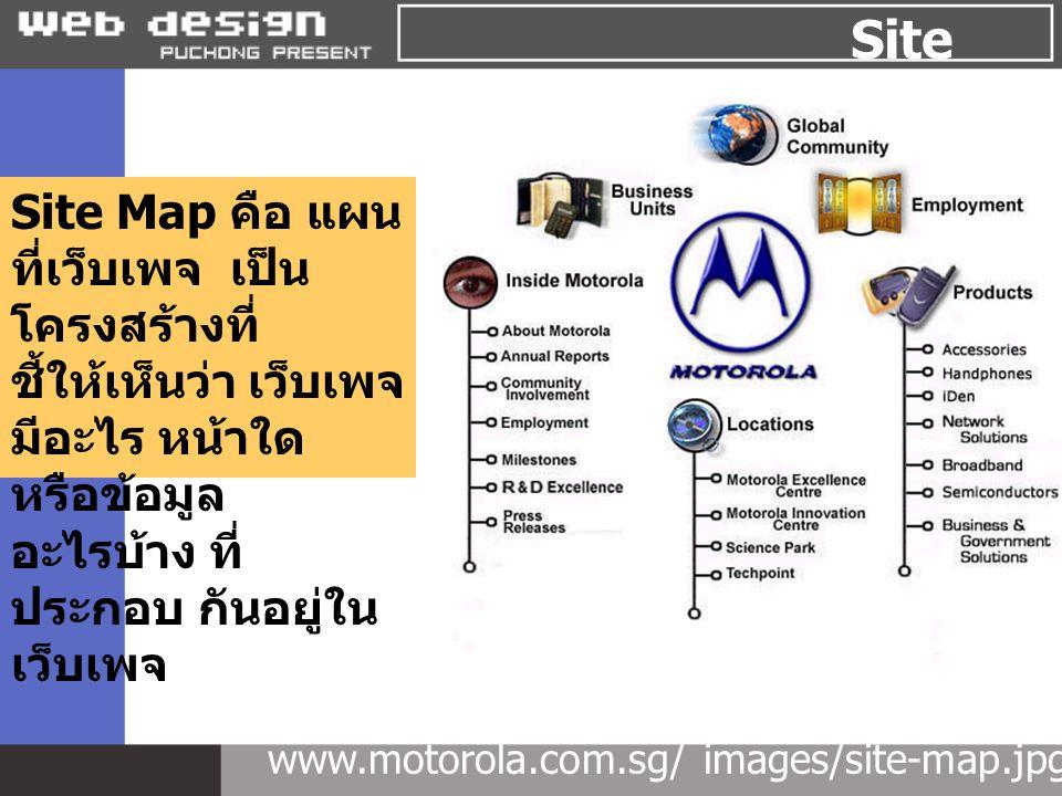 www.motorola.com.sg/ images/site-map.jpg Site Map Site Map คือ แผน ที่เว็บเพจ เป็น โครงสร้างที่ ชี้ให้เห็นว่า เว็บเพจ มีอะไร หน้าใด หรือข้อมูล อะไรบ้า