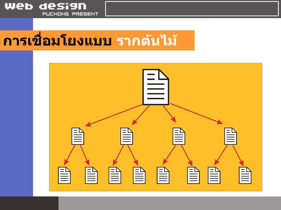 การ ออกแบบที่ ดี ควรให้ ข้อมูล 1 ชุดอ่านจบ ภายใน 1 หน้า การจัดหน้าเว็บเพจ