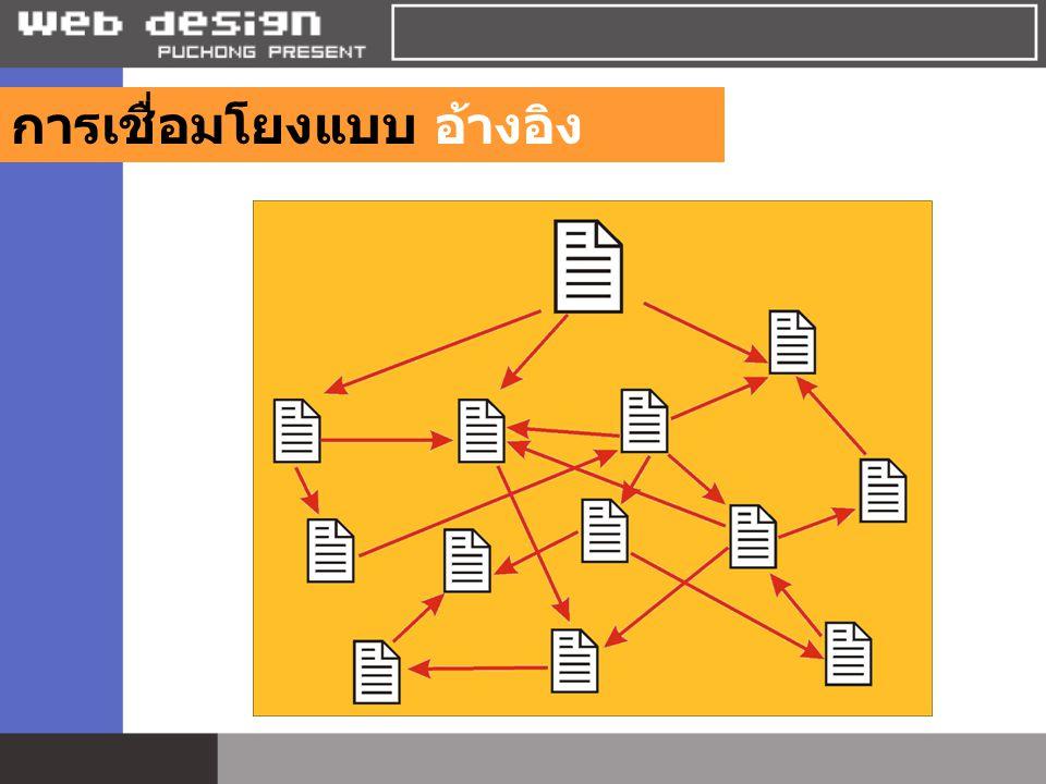 www.motorola.com.sg/ images/site-map.jpg Site Map Site Map คือ แผน ที่เว็บเพจ เป็น โครงสร้างที่ ชี้ให้เห็นว่า เว็บเพจ มีอะไร หน้าใด หรือข้อมูล อะไรบ้าง ที่ ประกอบ กันอยู่ใน เว็บเพจ