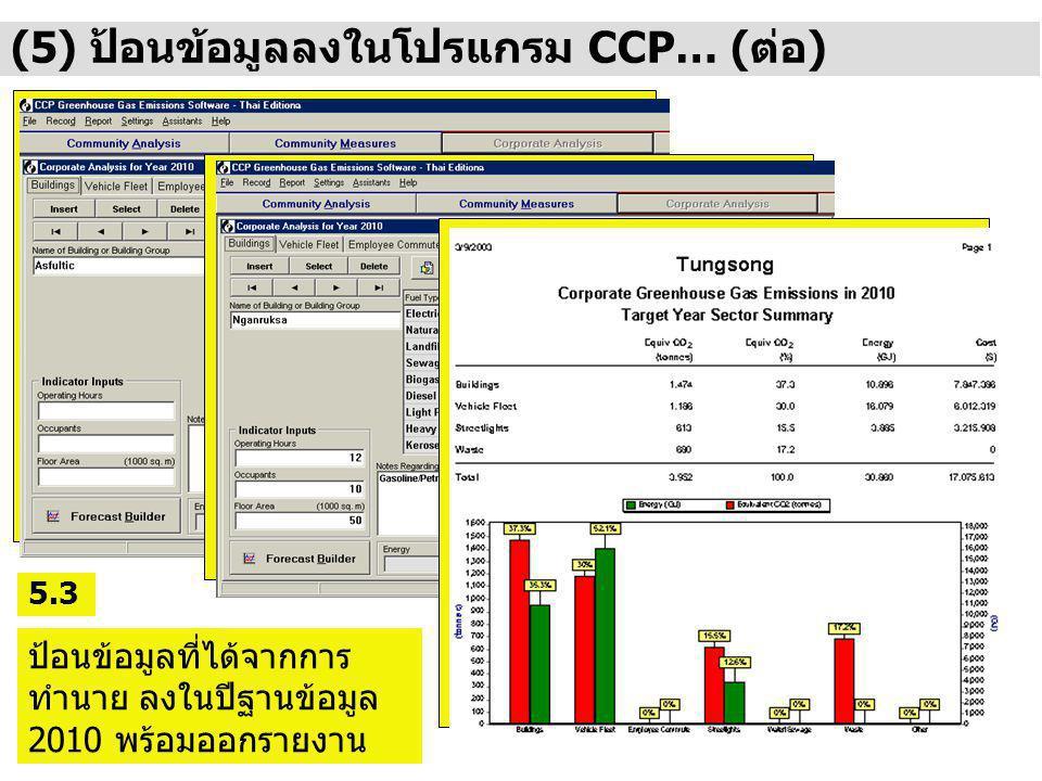 (5) ป้อนข้อมูลลงในโปรแกรม CCP… (ต่อ) ป้อนข้อมูลที่ได้จากการ ทำนาย ลงในปีฐานข้อมูล 2010 พร้อมออกรายงาน 5.3