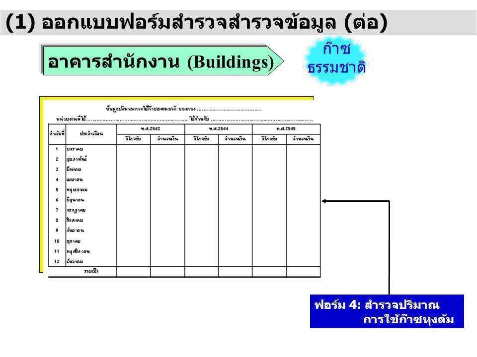 อาคารสำนักงาน (Buildings) ก๊าซ ธรรมชาติ (1) ออกแบบฟอร์มสำรวจสำรวจข้อมูล (ต่อ) ฟอร์ม 4: สำรวจปริมาณ การใช้ก๊าซหุงต้ม
