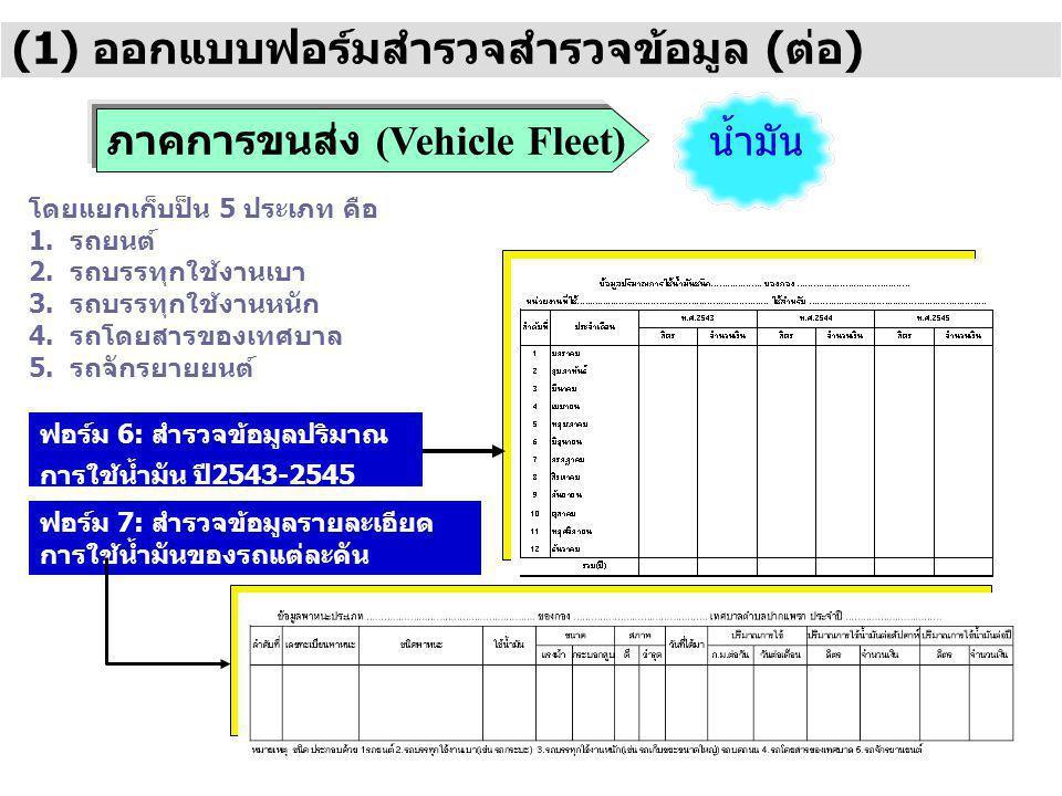 ภาคการขนส่ง (Vehicle Fleet) (1) ออกแบบฟอร์มสำรวจสำรวจข้อมูล (ต่อ) น้ำมัน ฟอร์ม 7: สำรวจข้อมูลรายละเอียด การใช้น้ำมันของรถแต่ละคัน ฟอร์ม 6: สำรวจข้อมูลปริมาณ การใช้น้ำมัน ปี2543-2545 โดยแยกเก็บป็น 5 ประเภท คือ 1.