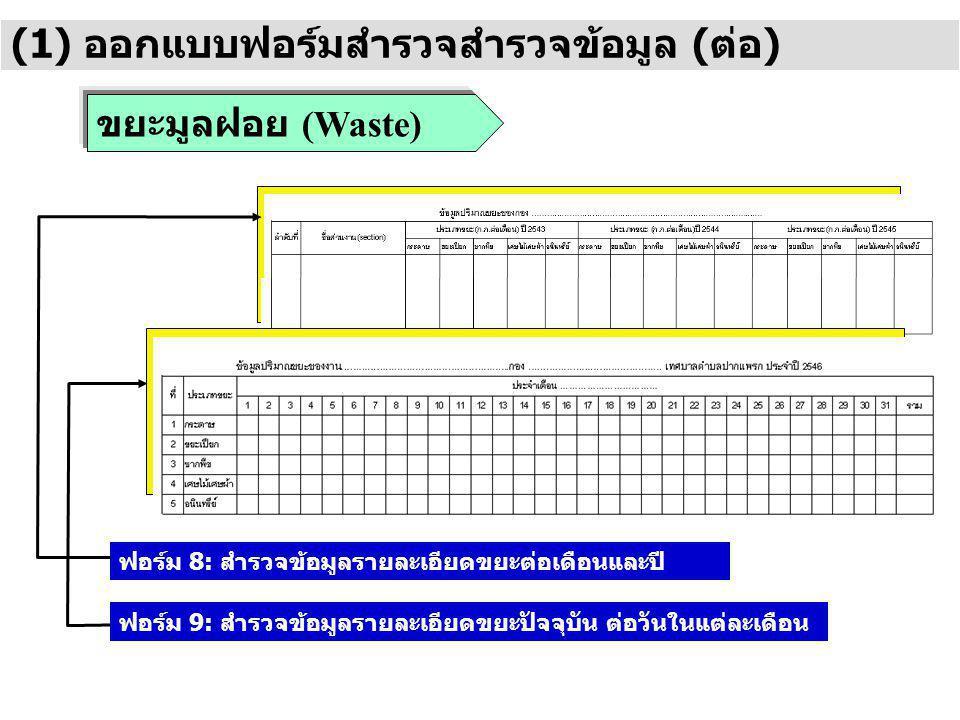 ขยะมูลฝอย (Waste) (1) ออกแบบฟอร์มสำรวจสำรวจข้อมูล (ต่อ) ฟอร์ม 8: สำรวจข้อมูลรายละเอียดขยะต่อเดือนและปี ฟอร์ม 9: สำรวจข้อมูลรายละเอียดขยะปัจจุบัน ต่อวันในแต่ละเดือน