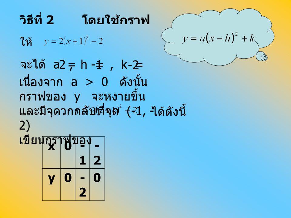วิธีที่ 2 โดยใช้กราฟ จะได้ a = ได้ดังนี้ ให้ 2, h = เนื่องจาก a > 0 ดังนั้น กราฟของ y จะหงายขึ้น และมีจุดวกกลับที่จุด (-1, - 2) เขียนกราฟของ -1, k = -
