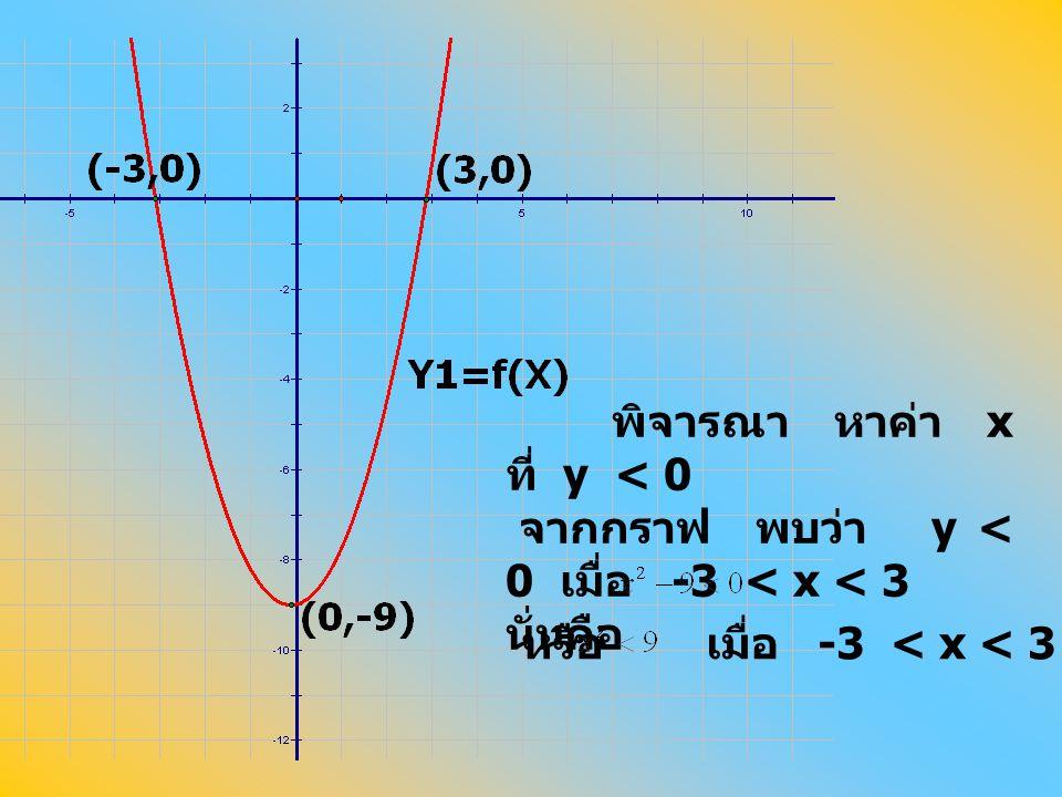 พิจารณา หาค่า x ที่ y < 0 จากกราฟ พบว่า y < 0 เมื่อ -3 < x < 3 นั่นคือ หรือ เมื่อ -3 < x < 3