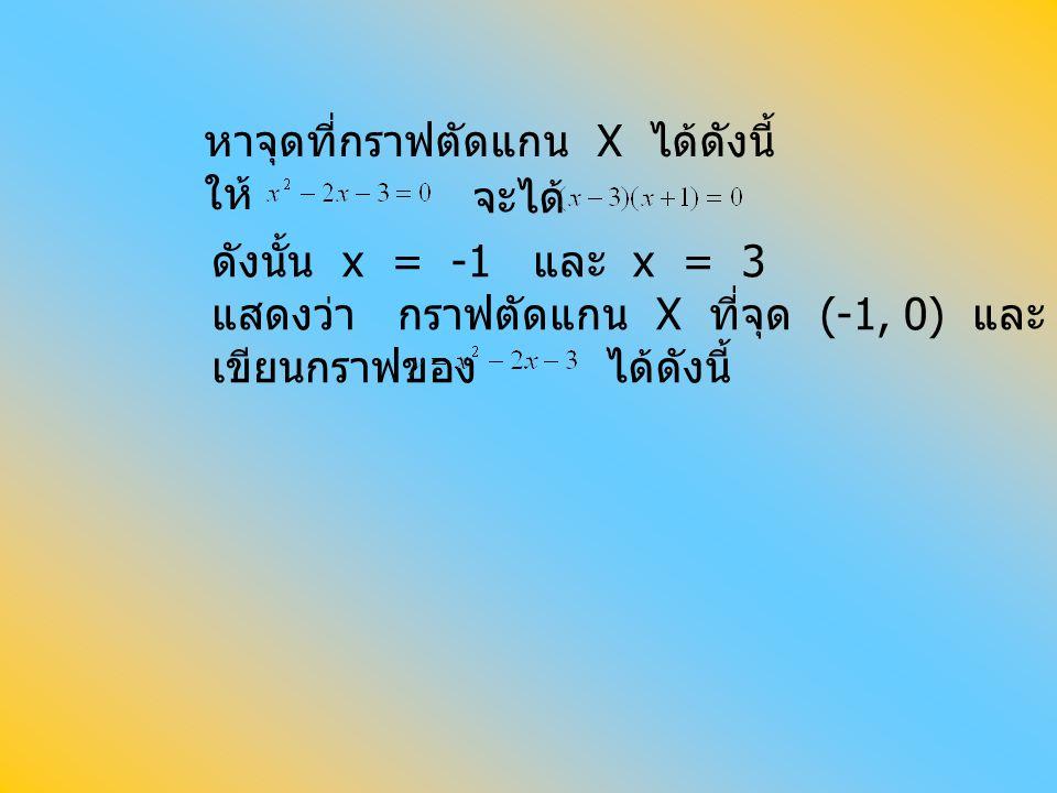 หาจุดที่กราฟตัดแกน X ได้ดังนี้ ให้ จะได้ ดังนั้น x = -1 และ x = 3 แสดงว่า กราฟตัดแกน X ที่จุด (-1, 0) และ (3, 0) เขียนกราฟของ ได้ดังนี้