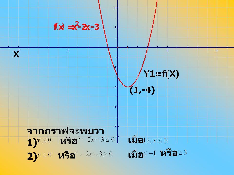 ใบงานที่ 11( ก ) การแก้สมการโดยใช้กราฟ 2) 3) 4) 5) 1. จงหาคำตอบของสมการต่อไปนี้ โดยการเขียนกราฟ 1)