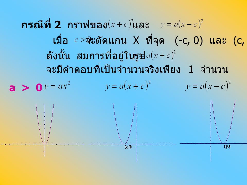 จะมีคำตอบที่เป็นจำนวนจริงเพียง 1 จำนวน กรณีที่ 2 กราฟของ และ เมื่อจะตัดแกน X ที่จุด (-c, 0) และ (c, 0) ตามลำดับ ดังนั้น สมการที่อยู่ในรูป a > 0