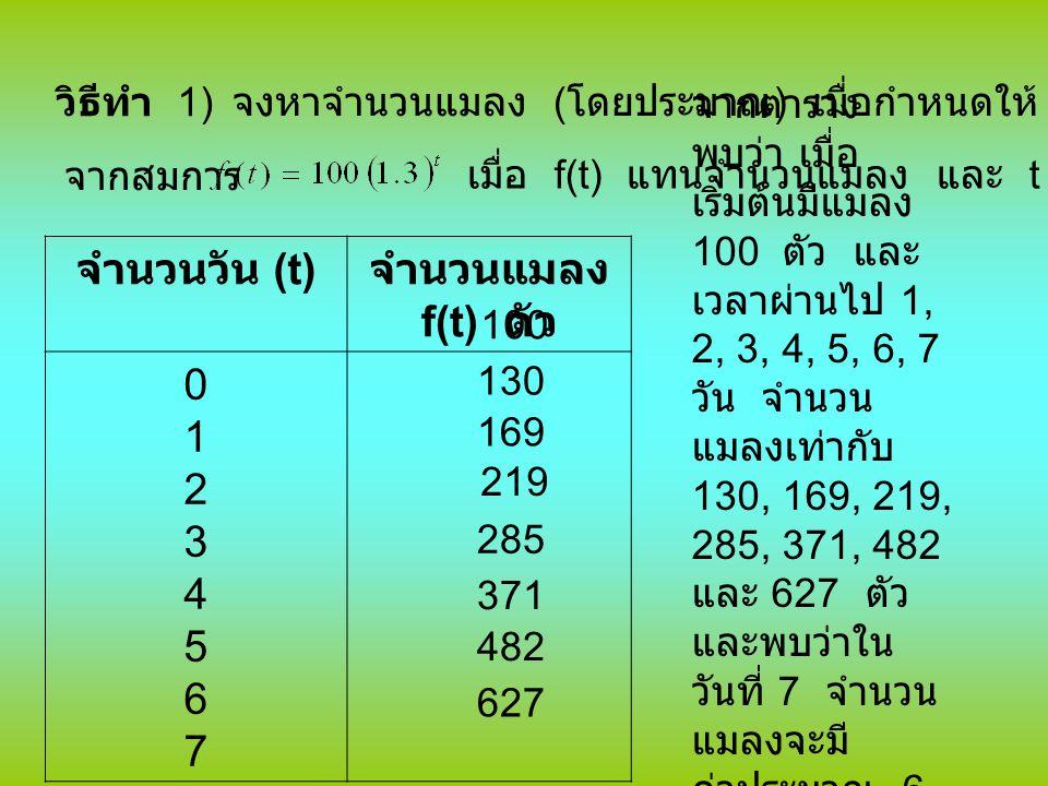 วิธีทำ 1) จงหาจำนวนแมลง ( โดยประมาณ ) เมื่อกำหนดให้ t = 0, 1, 2, 3, …, 7 จากสมการ เมื่อ f(t) แทนจำนวนแมลง และ t แทนจำนวนวัน จำนวนวัน (t) จำนวนแมลง f(t