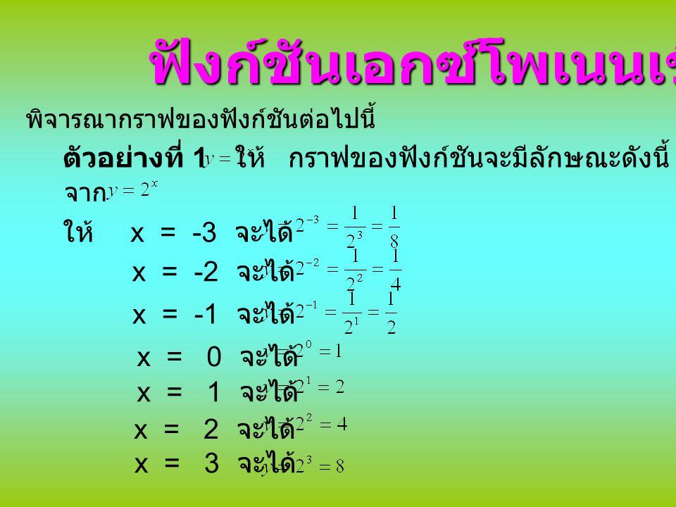 ฟังก์ชันเอกซ์โพเนนเชียล พิจารณากราฟของฟังก์ชันต่อไปนี้ ตัวอย่างที่ 1 ให้ กราฟของฟังก์ชันจะมีลักษณะดังนี้ ให้ x = -3 จะได้ x = -2 จะได้ x = -1 จะได้ x