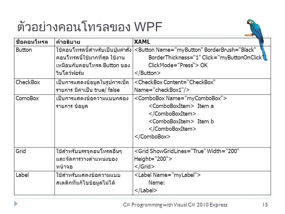 ตัวอย่างคอนโทรลของ WPF ชื่อคอนโทรลคำอธิบายXAML Button ใช้คอนโทรลนี้สำหรับเป็นปุ่มคำสั่ง คอนโทรลนี้ใช้มากที่สุด ใช้งาน เหมือนกับคอนโทรล Button ของ วินโ