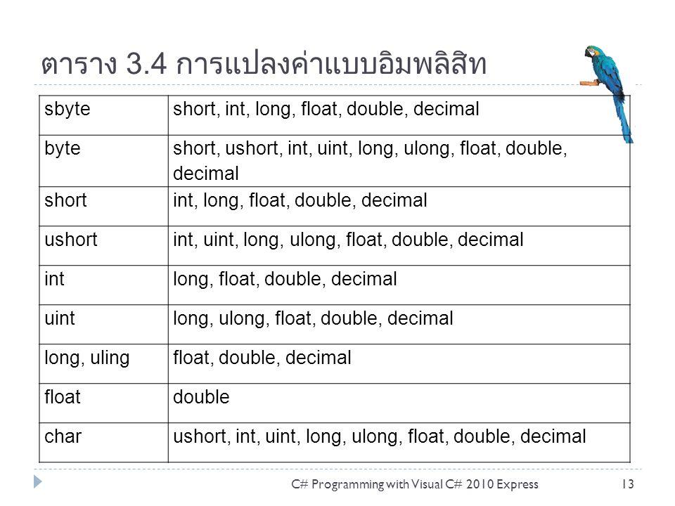 ตาราง 3.4 การแปลงค่าแบบอิมพลิสิท sbyteshort, int, long, float, double, decimal byte short, ushort, int, uint, long, ulong, float, double, decimal shortint, long, float, double, decimal ushortint, uint, long, ulong, float, double, decimal intlong, float, double, decimal uintlong, ulong, float, double, decimal long, ulingfloat, double, decimal floatdouble charushort, int, uint, long, ulong, float, double, decimal C# Programming with Visual C# 2010 Express13