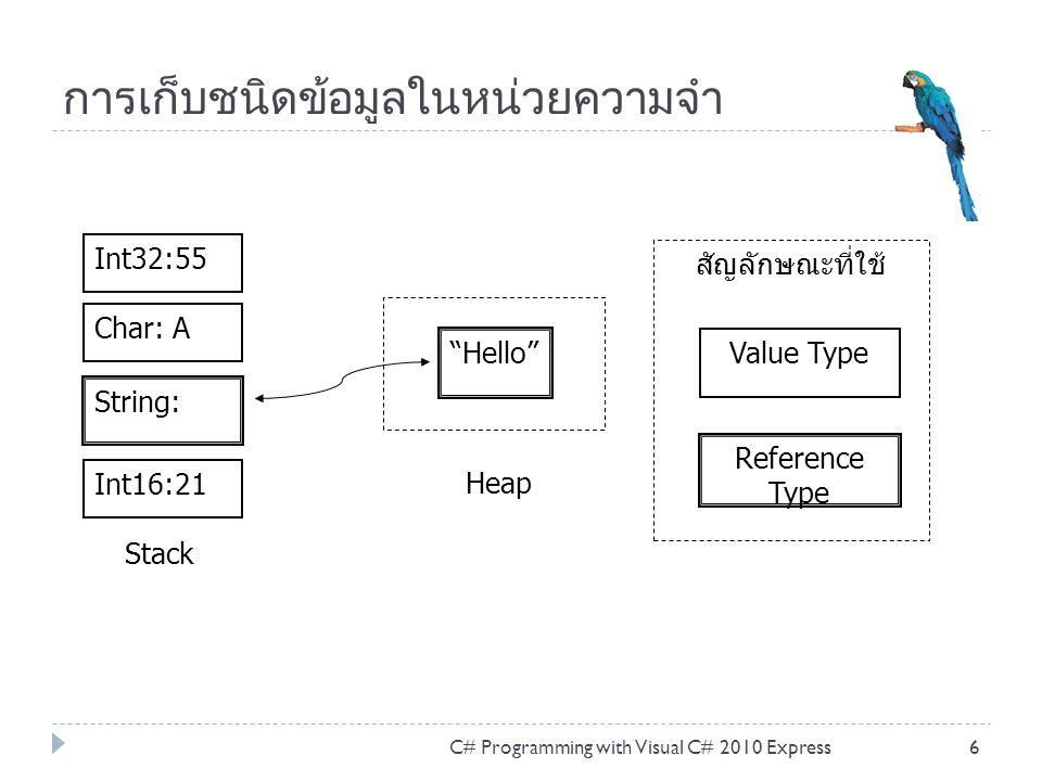 ตาราง 3.2 คีย์เวิร์ด ที่เป็นชื่อพ้องกับชนิดข้อมูล C# Programming with Visual C# 2010 Express7 คีย์เวิร์ดชื่อที่ใช้แทนใน struct type sbyteSystem.SByte byteSystem.Byte shortSystem.Int16 ushortSystem.UInt16 intSystem.UInt32 uintSystem.Int64 charSystem.Char floatSystem.Single doubleSystem.Double boolSystem.Boolean decimalSystem.Decimal