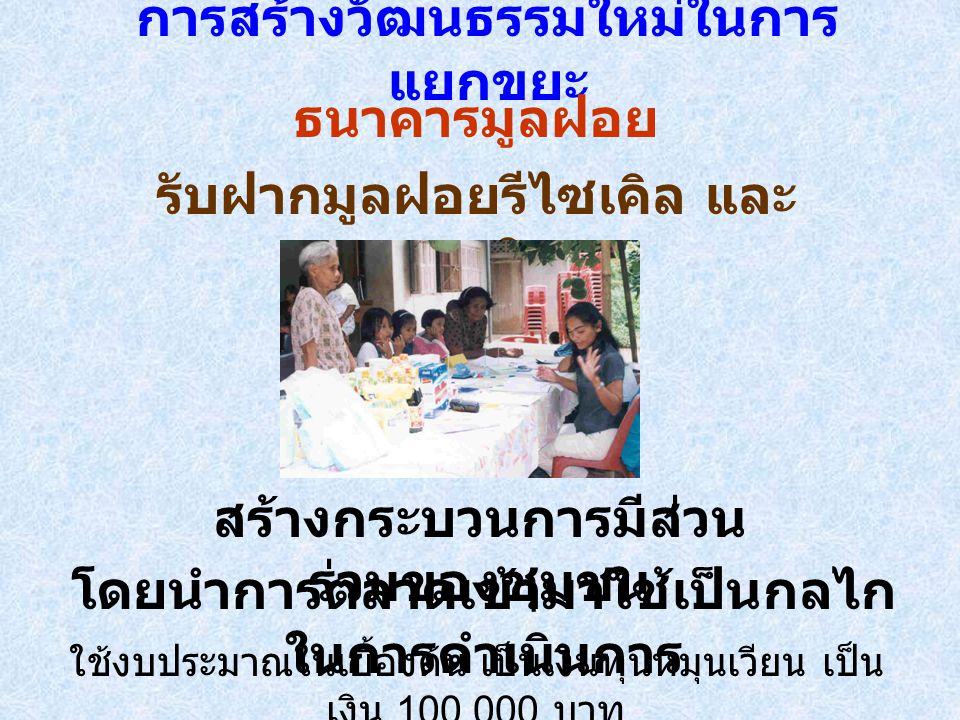 เปิดธนาคารมูลฝอย สาขาที่ 15 ชุมชนตะวันออกวัดชัย ชุมพล วันที่ 17 พฤษภาคม 2544 เปิดธนาคารมูลฝอย สาขาที่ 14 หมู่ที่ 8 ตำบลควนกรด วันที่ 15 พฤษภาคม 2544