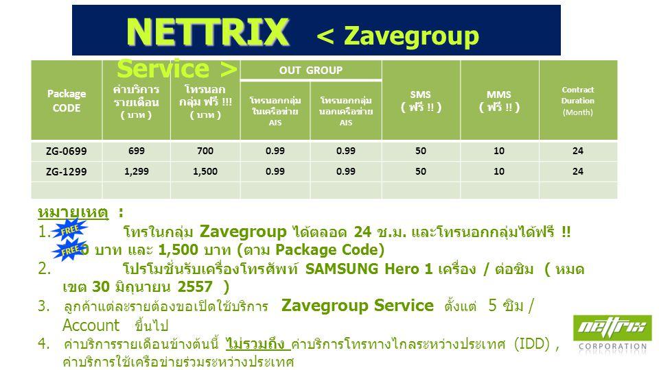รูปแบบการใช้งาน Zavegroup Service SMART SOLUTION Zavegroup Service Zavegroup Service ก็สามารถติดต่อธุรกิจด้วยกัน ทั้งหมดแบบไม่มีค่าใช้จ่าย !!! โทรฟรี