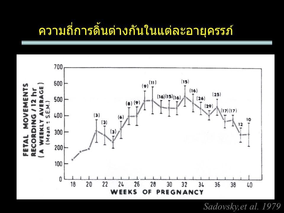 ความถี่การดิ้นต่างกันในแต่ละอายุครรภ์ Sadovsky,et al. 1979