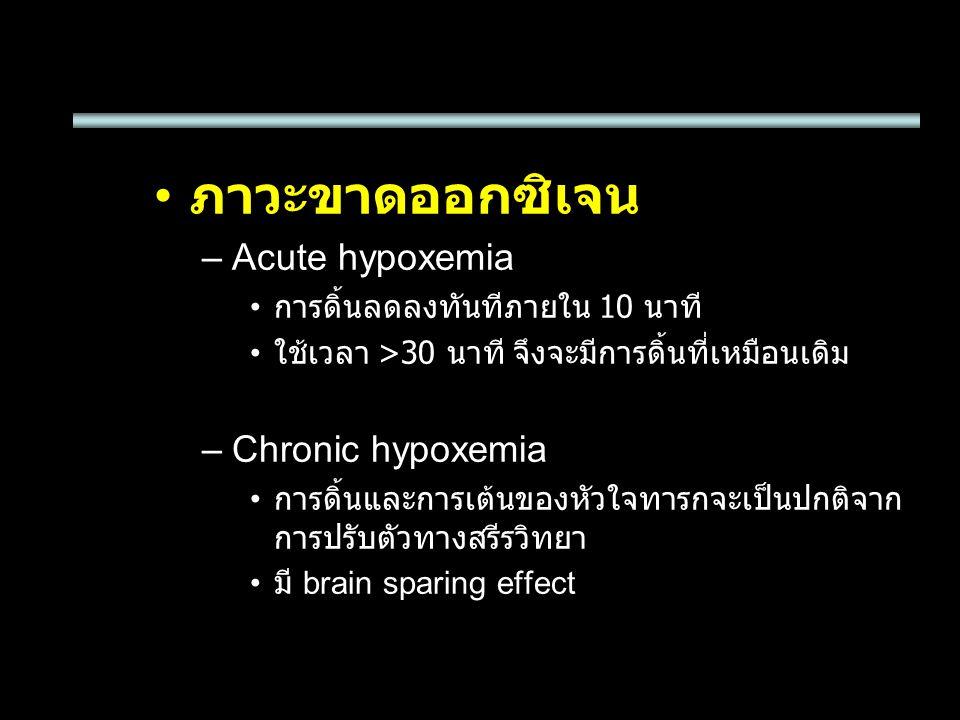 ภาวะขาดออกซิเจน –Acute hypoxemia การดิ้นลดลงทันทีภายใน 10 นาที ใช้เวลา >30 นาที จึงจะมีการดิ้นที่เหมือนเดิม –Chronic hypoxemia การดิ้นและการเต้นของหัวใจทารกจะเป็นปกติจาก การปรับตัวทางสรีรวิทยา มี brain sparing effect