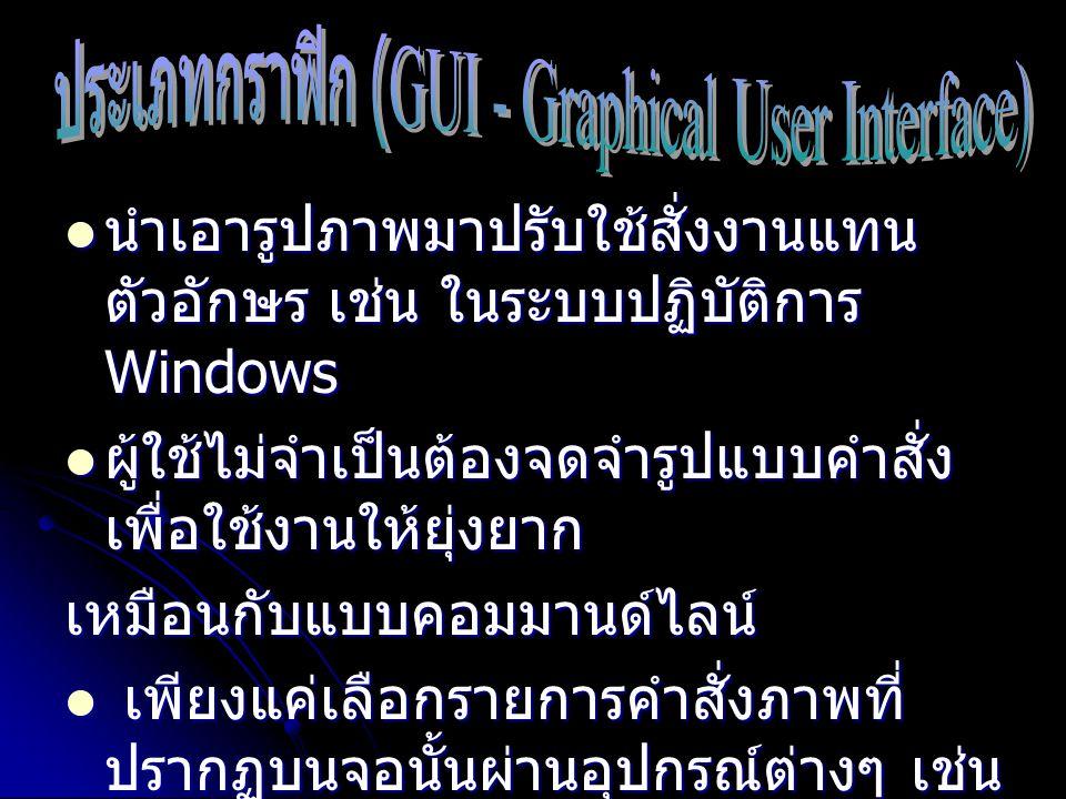 นำเอารูปภาพมาปรับใช้สั่งงานแทน ตัวอักษร เช่น ในระบบปฏิบัติการ Windows นำเอารูปภาพมาปรับใช้สั่งงานแทน ตัวอักษร เช่น ในระบบปฏิบัติการ Windows ผู้ใช้ไม่จ