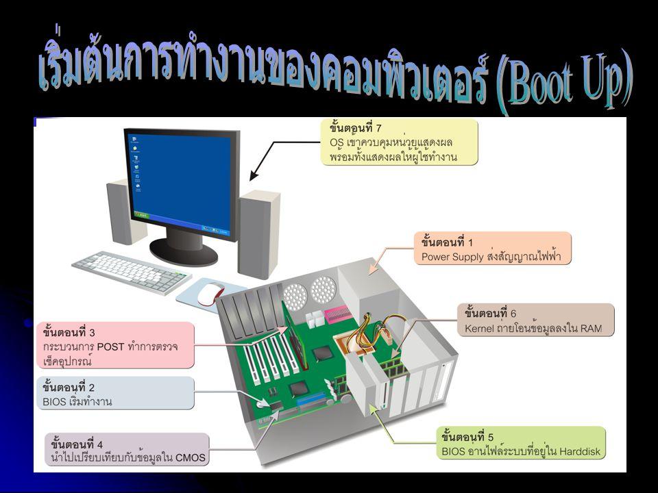 การบู๊ตเครื่อง คือ ขั้นตอนที่ คอมพิวเตอร์เริ่มทำการโหลด การบู๊ตเครื่อง คือ ขั้นตอนที่ คอมพิวเตอร์เริ่มทำการโหลด ระบบปฏิบัติการเข้าไปไว้ใน หน่วยความจำ RAM สามารถแบ่ง ออกเป็น 2 ลักษณะด้วยกันคือ ระบบปฏิบัติการเข้าไปไว้ใน หน่วยความจำ RAM สามารถแบ่ง ออกเป็น 2 ลักษณะด้วยกันคือ - โคลบู๊ต (Cold boot) - วอร์มบู๊ต (Warm boot)