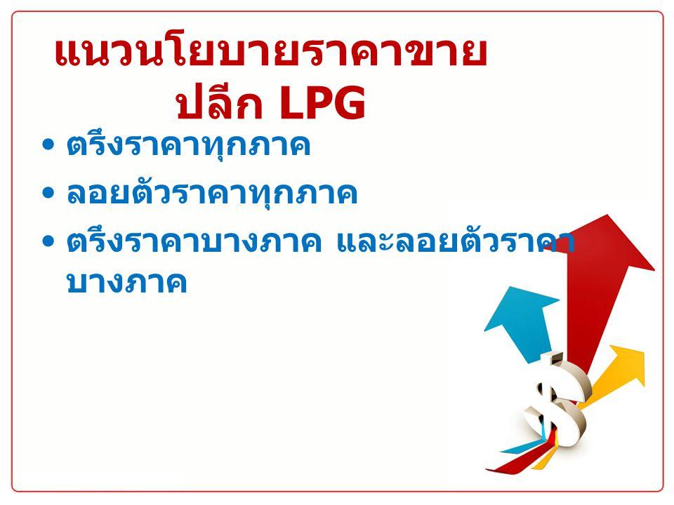 แนวนโยบายราคาขาย ปลีก LPG ตรึงราคาทุกภาค ลอยตัวราคาทุกภาค ตรึงราคาบางภาค และลอยตัวราคา บางภาค
