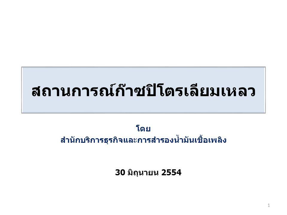 สถานการณ์ก๊าซปิโตรเลียมเหลว โดย สำนักบริการธุรกิจและการสำรองน้ำมันเชื้อเพลิง 30 มิถุนายน 2554 1