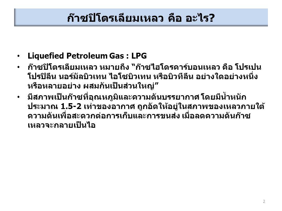 ก๊าซปิโตรเลียมเหลว คือ อะไร.