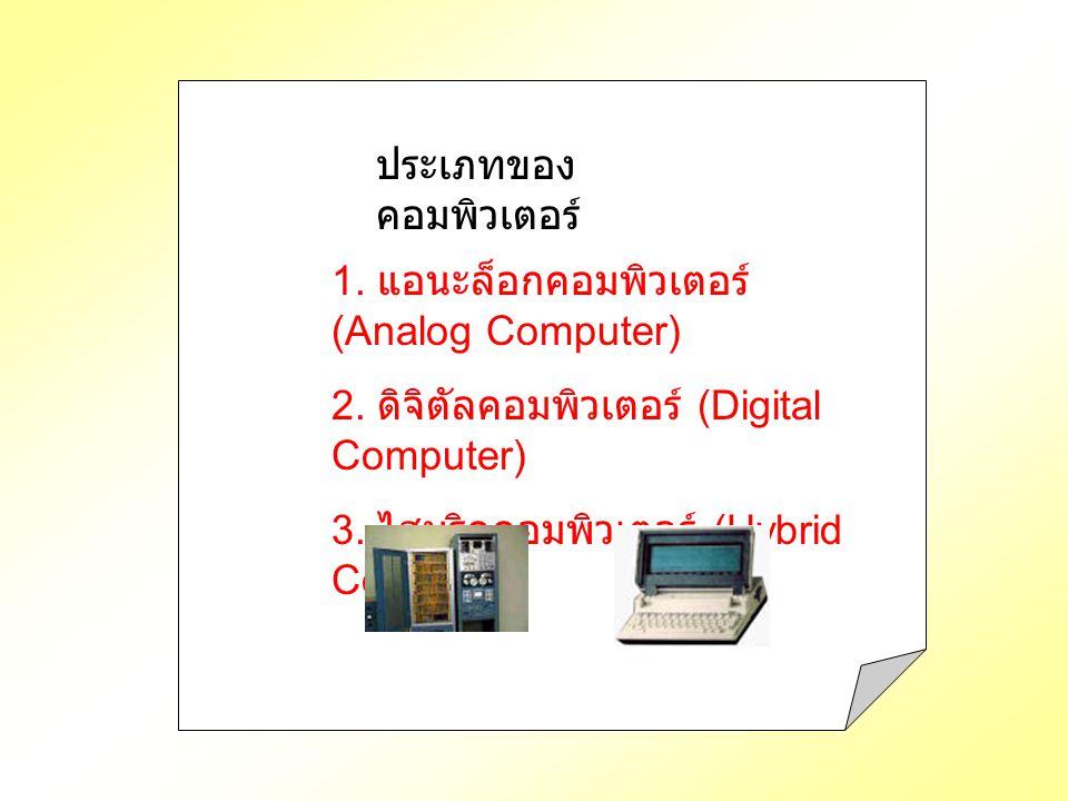 ประเภทของ คอมพิวเตอร์ 1.แอนะล็อกคอมพิวเตอร์ (Analog Computer) 2.