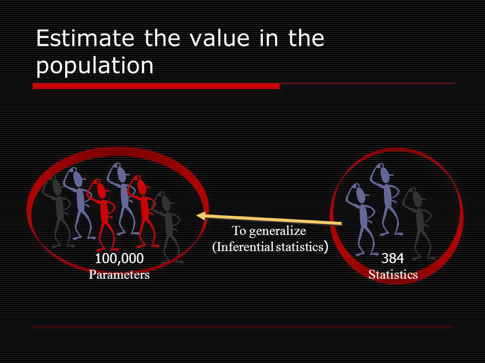 Estimate the value in the population To generalize (Inferential statistics) 100,000 Parameters 384 Statistics
