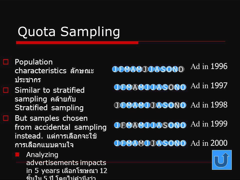 Quota Sampling  Population characteristics ลักษณะ ประชากร  Similar to stratified sampling คล้ายกับ Stratified sampling  But samples chosen from acc