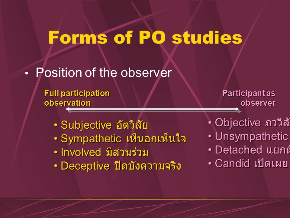 Full participation observation Participant as observer Objective ภววิสัย Objective ภววิสัย Unsympathetic ไม่ใส่ใจ Unsympathetic ไม่ใส่ใจ Detached แยกต