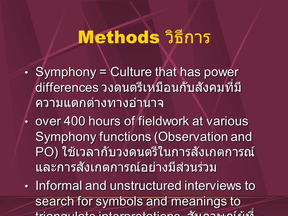 Methods วิธีการ Symphony = Culture that has power differences วงดนตรีเหมือนกับสังคมที่มี ความแตกต่างทางอำนาจ Symphony = Culture that has power differe