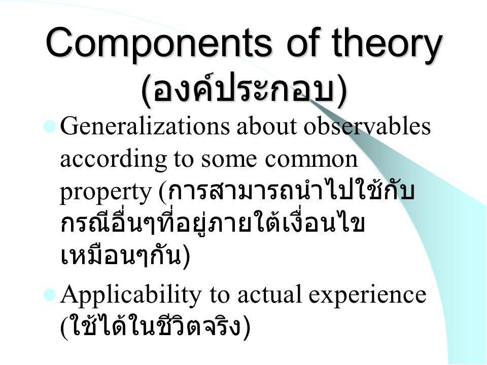 Requirements of theory Can be proved wrong by data and information ( สามารถถูกพิสูจน์ได้ว่าไม่ ถูกต้องด้วยข้อมูลและข่าวสาร ) A piece of jigsaw that describes the reality ( เป็นแค่ส่วนเล็กๆที่อธิบายความ เป็นจริง ซึ่งเป็นภาพใหญ่ๆ ไม่ได้อธิบาย ทุกอย่าง )