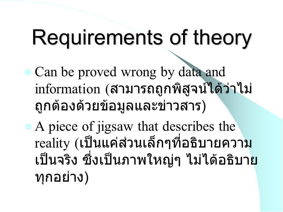 Functions of theory Describe บรรยาย Explain อธิบาย Predict คาดการณ์ Control ควบคุม