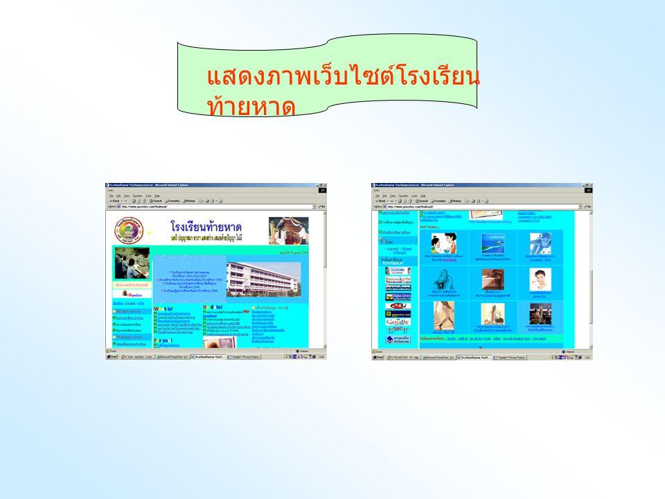 แสดงภาพเว็บไซต์ที่ใช้เป็น เครื่องมือใน การสืบค้น ( เซิร์จ เอ็นจิน )