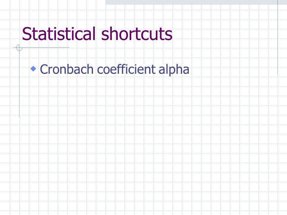 Statistical shortcuts  Cronbach coefficient alpha