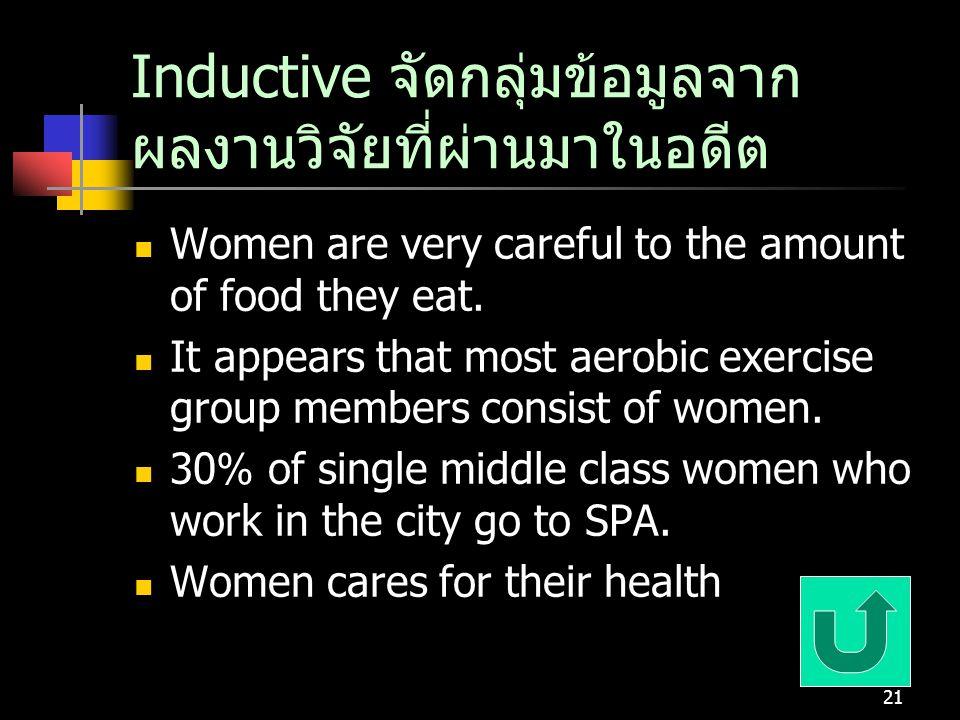 21 Inductive จัดกลุ่มข้อมูลจาก ผลงานวิจัยที่ผ่านมาในอดีต Women are very careful to the amount of food they eat.