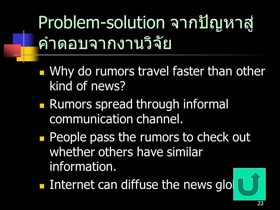 23 Problem-solution จากปัญหาสู่ คำตอบจากงานวิจัย Why do rumors travel faster than other kind of news? Rumors spread through informal communication cha