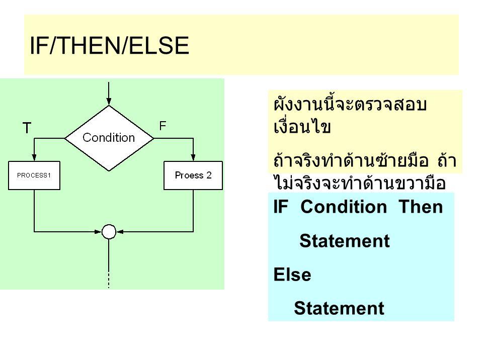 IF/THEN/ELSE ผังงานนี้จะตรวจสอบ เงื่อนไข ถ้าจริงทำด้านซ้ายมือ ถ้า ไม่จริงจะทำด้านขวามือ IF Condition Then Statement Else Statement