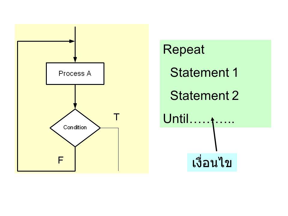 Repeat Statement 1 Statement 2 Until……….. เงื่อนไข