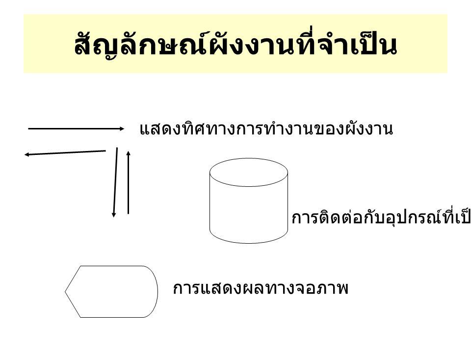 สัญลักษณ์ผังงานที่จำเป็น แสดงทิศทางการทำงานของผังงาน การติดต่อกับอุปกรณ์ที่เป็นดิสก์ การแสดงผลทางจอภาพ