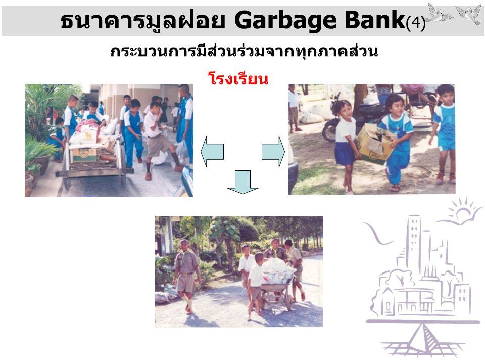 ธนาคารมูลฝอย Garbage Bank (4) กระบวนการมีส่วนร่วมจากทุกภาคส่วน โรงเรียน