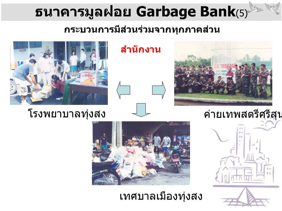 ธนาคารมูลฝอย Garbage Bank (5) กระบวนการมีส่วนร่วมจากทุกภาคส่วน สำนักงาน โรงพยาบาลทุ่งสง ค่ายเทพสตรีศรีสุนทร เทศบาลเมืองทุ่งสง