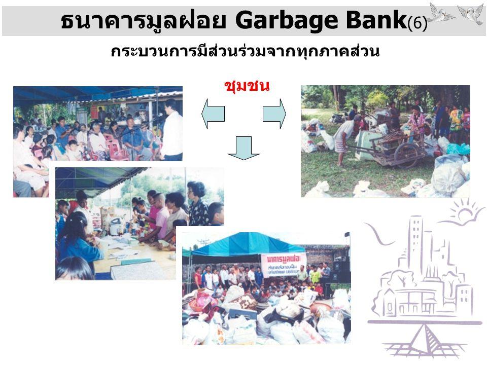 ธนาคารมูลฝอย Garbage Bank (6) กระบวนการมีส่วนร่วมจากทุกภาคส่วน ชุมชน