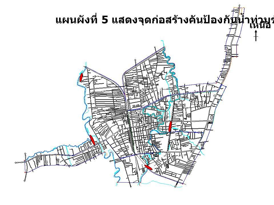 แผนผังที่ 5 แสดงจุดก่อสร้างคันป้องกันน้ำท่วมชั่วคราว เหนือ
