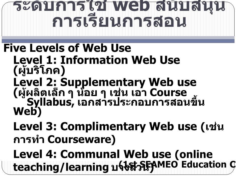 ระดับการใช้ web สนับสนุน การเรียนการสอน Five Levels of Web Use Level 1: Information Web Use ( ผู้บริโภค ) Level 2: Supplementary Web use ( ผู้ผลิตเล็ก