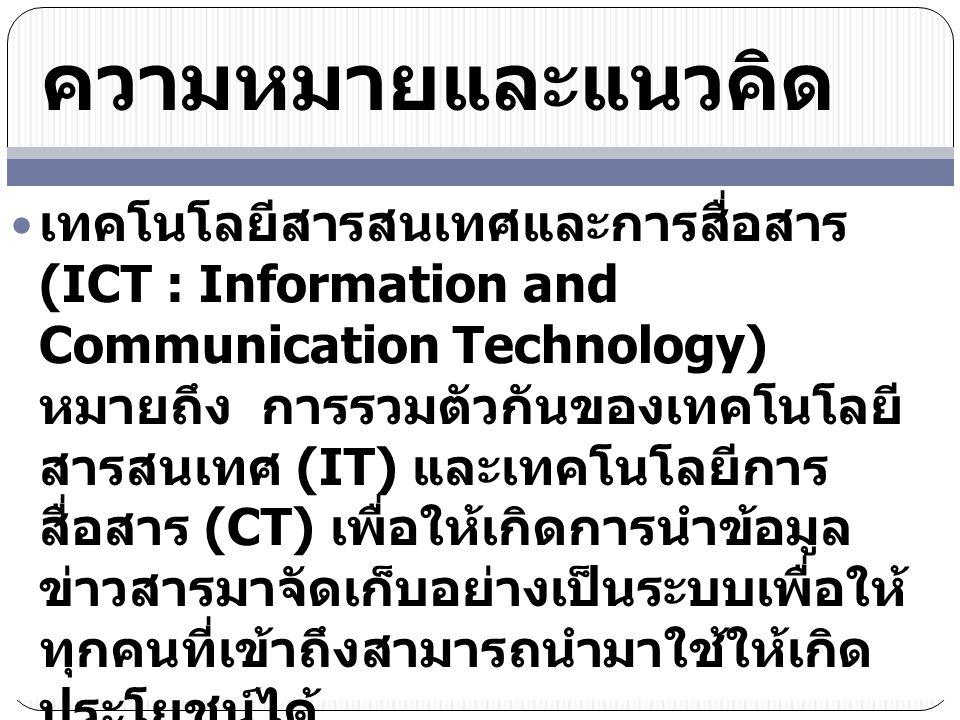 เทคโนโลยีสารสนเทศ เทคโนโ ลยี คอมพิวเ ตอร์ เทคโนโลยี สื่อสาร โทรคมนาคม สื่ออุปกรณ์โสต คอมพิวเตอร์ ระบบเครือข่าย การสื่อสาร พีเพิลแวร์ ฮาร์ดแวร์ ซอฟต์แวร์ โทรศัพท์ วิทยุ โทรทัศน์ LAN WAN ฐานข้อมูล (Database) องค์ประกอบของ เทคโนโลยีสารสนเทศ