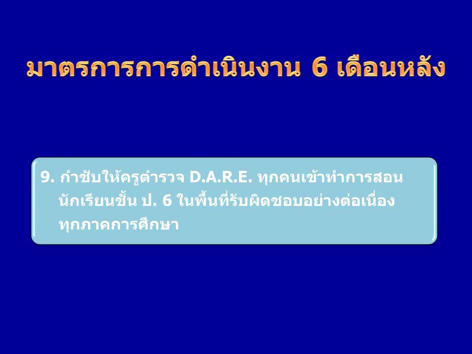 9. กำชับให้ครูตำรวจ D.A.R.E. ทุกคนเข้าทำการสอน นักเรียนชั้น ป. 6 ในพื้นที่รับผิดชอบอย่างต่อเนื่อง ทุกภาคการศึกษา