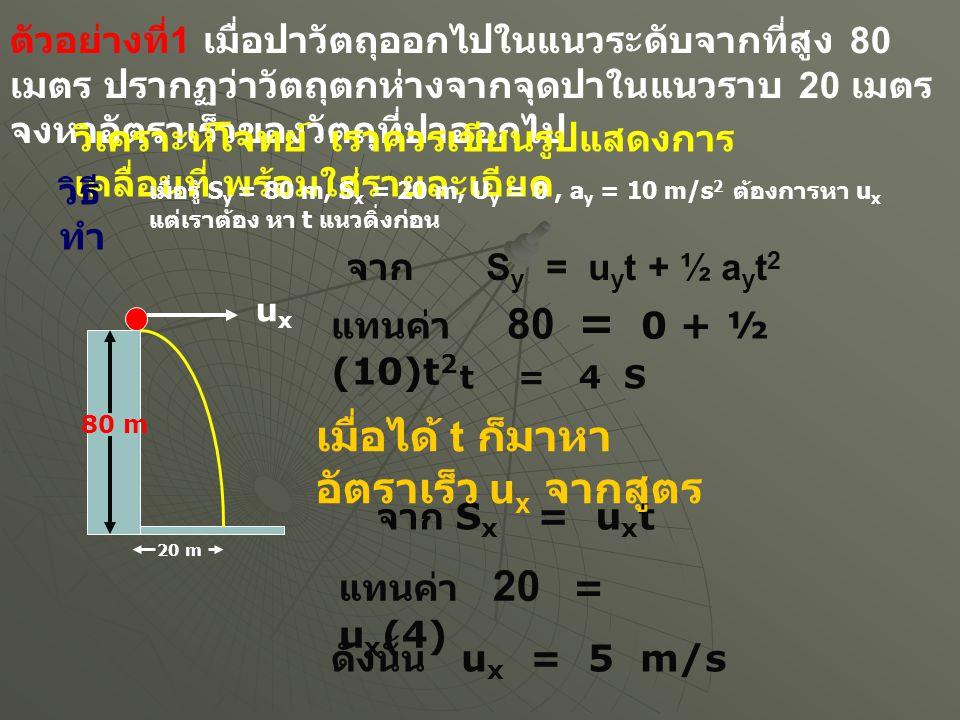 ตัวอย่างที่ 1 เมื่อปาวัตถุออกไปในแนวระดับจากที่สูง 80 เมตร ปรากฏว่าวัตถุตกห่างจากจุดปาในแนวราบ 20 เมตร จงหาอัตราเร็วของวัตถุที่ปาออกไป วิเคราะห์โจทย์