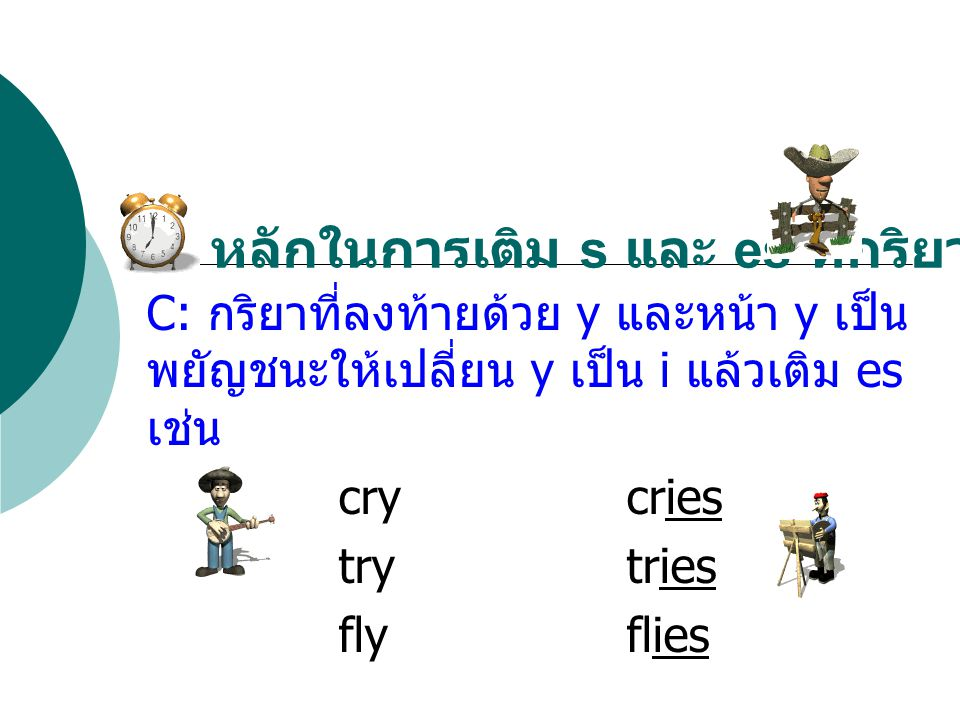 C: กริยาที่ลงท้ายด้วย y และหน้า y เป็น พยัญชนะให้เปลี่ยน y เป็น i แล้วเติม es เช่น crycries trytries flyflies หลักในการเติม s และ es ที่กริยา