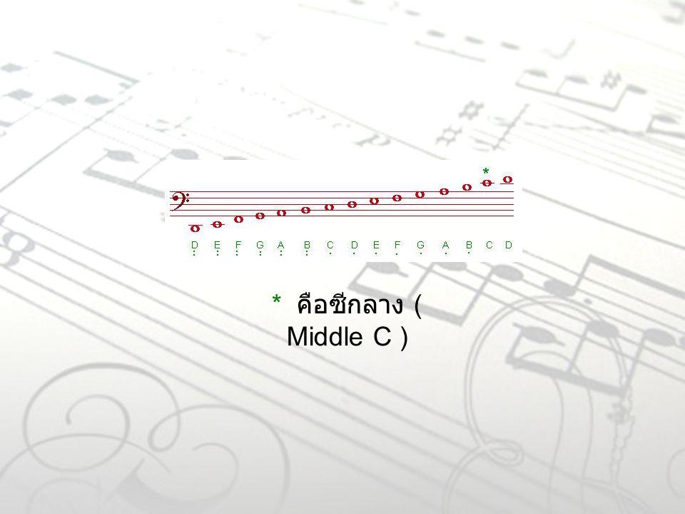 ชื่อตัวโน้ตในบรรทัด 5 เส้น ของกุญแจฟา (Bass Clef) * คือซีกลาง ( Middle C )